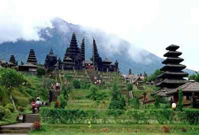 ブサキ寺院とアグン山, バリ寺院、アグン山、観光地